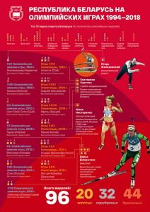 Infographics-print-03 - копия